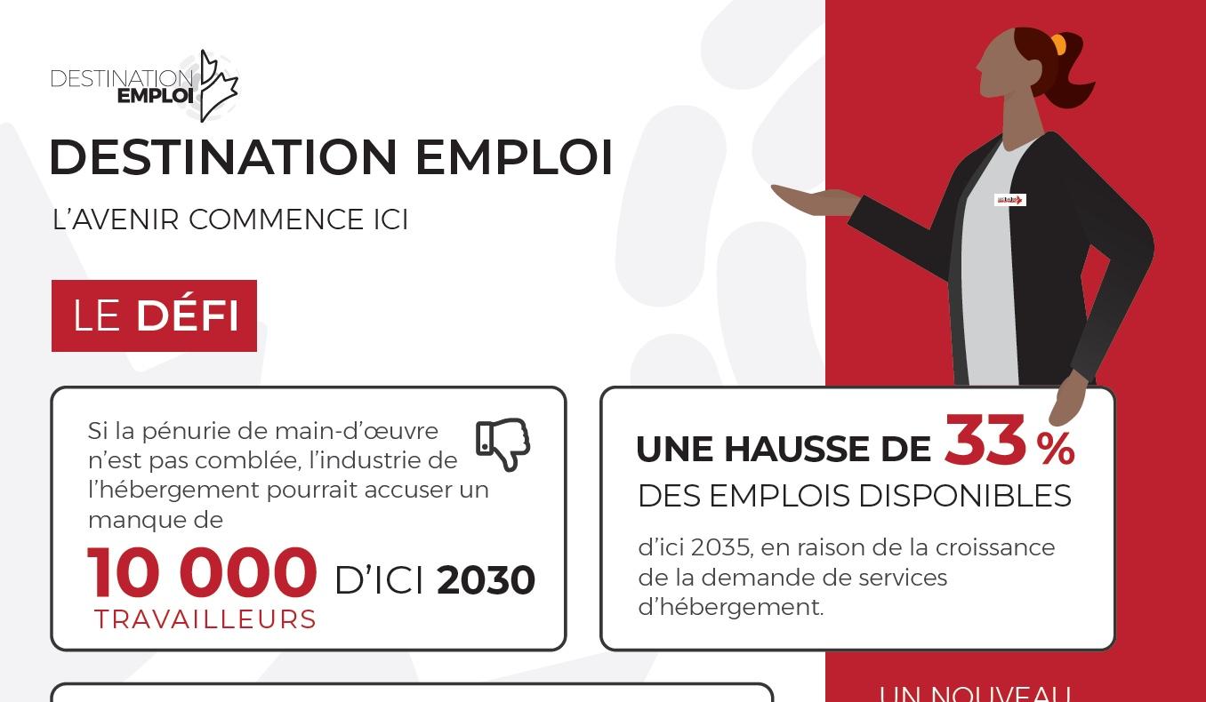 Employer les nouveaux Canadiens (infographie)