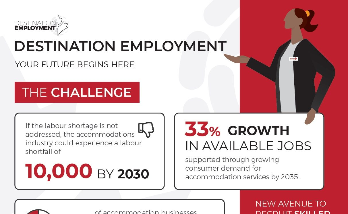 Employing New Canadians (Infographic)