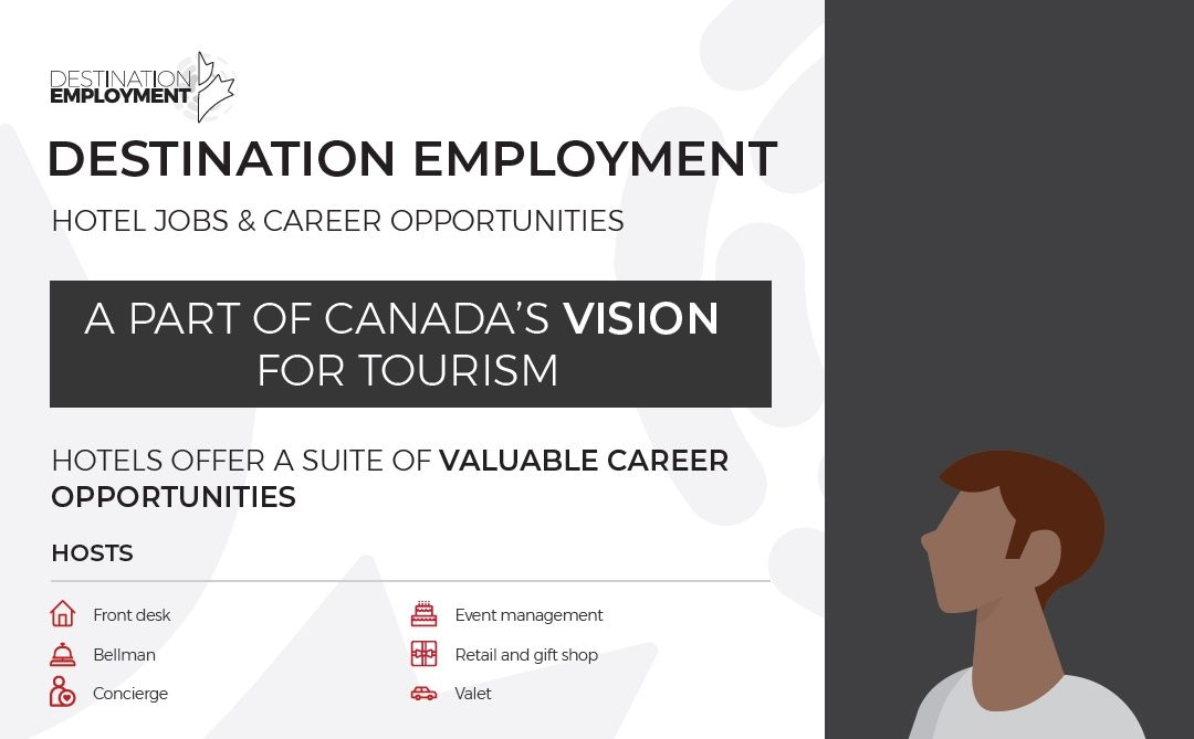 Hotel Jobs & Career Opportunities (Infographic)